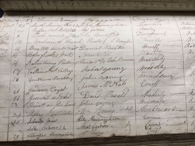Borrowing register entry for William Young
