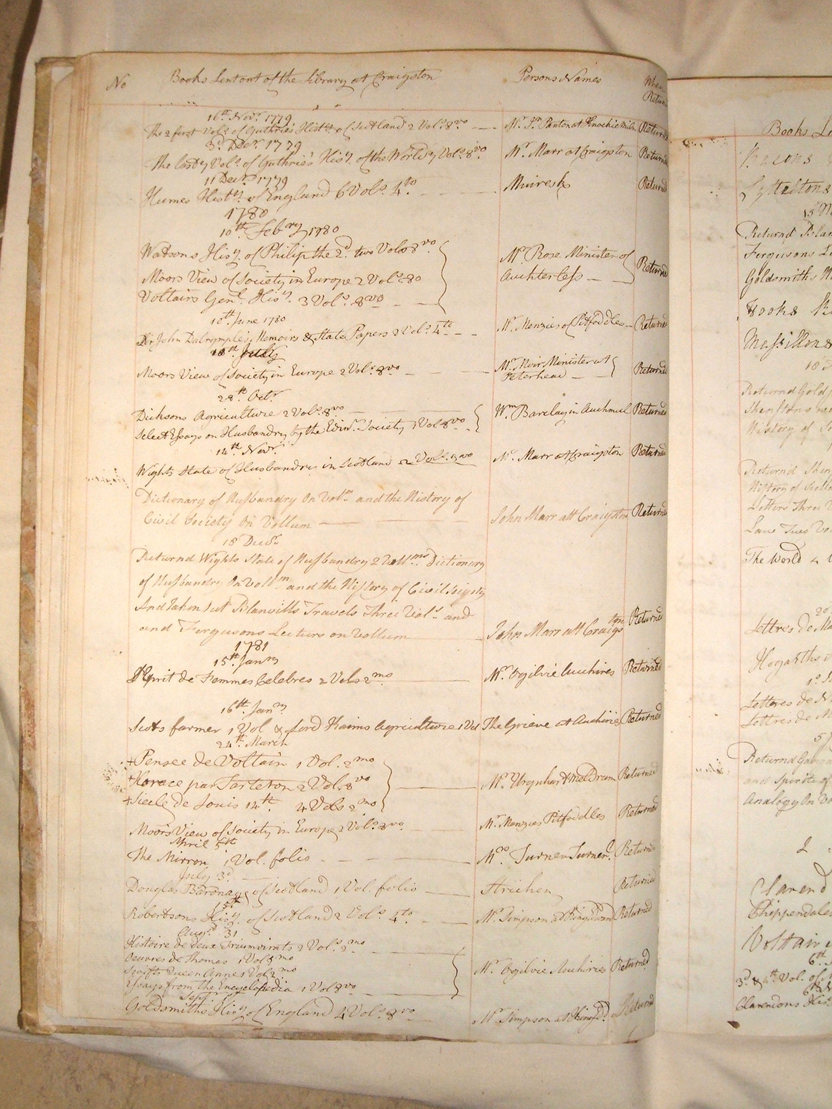 Page from Craigston Castle borrowing register