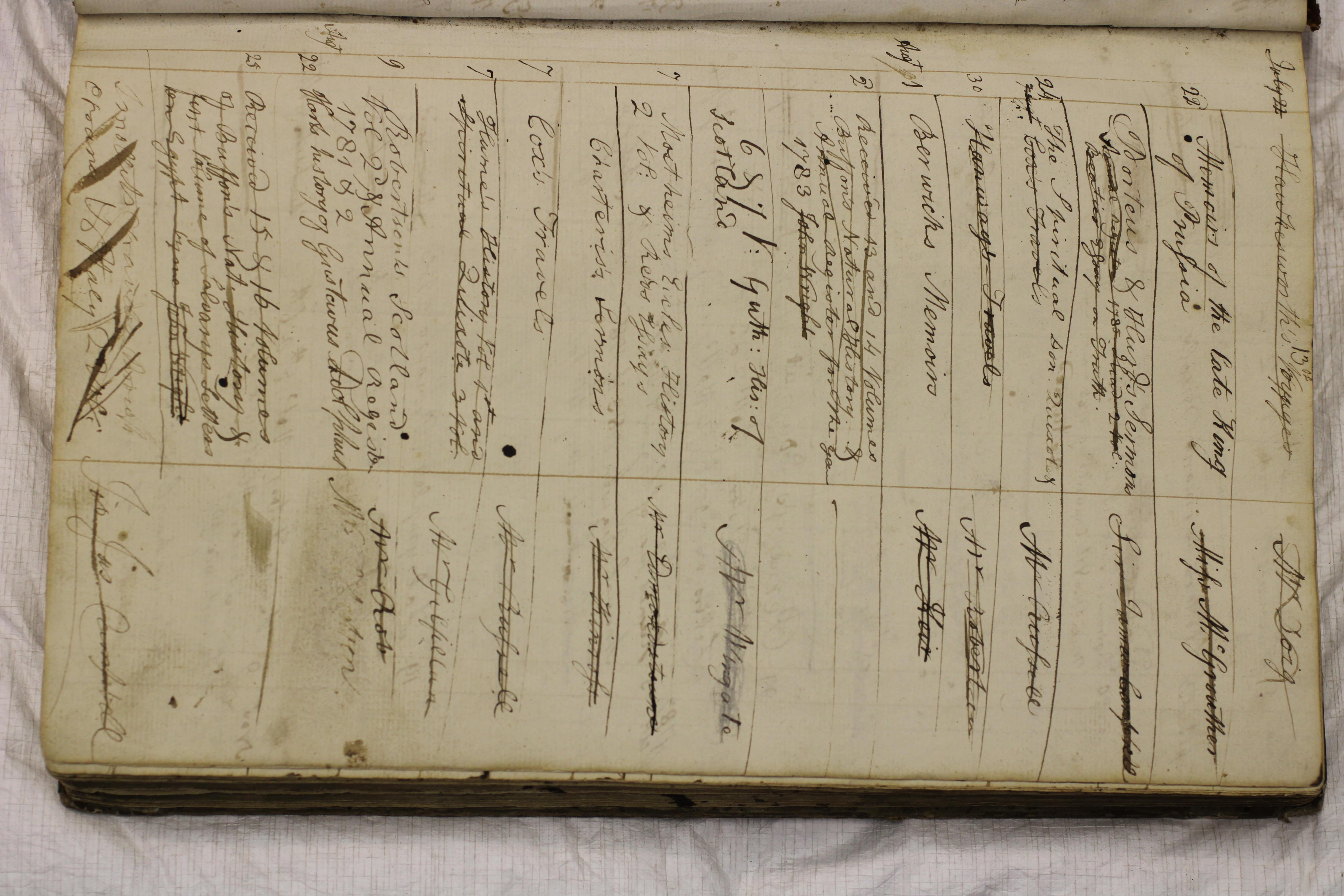 A page from the Leighton Library Borrowing Registers.