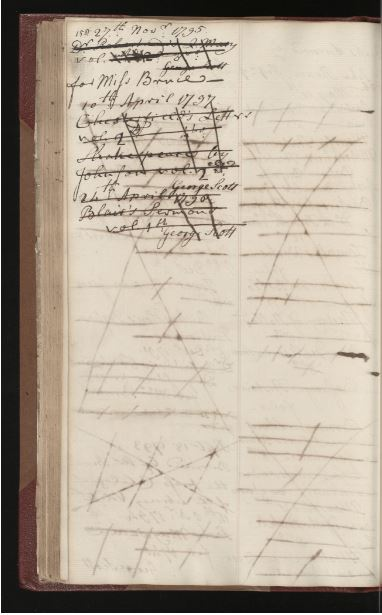 Edinburgh University Borrowers' Register, MS Da.2.3, p. 158: Miss Bruce's Borrowings