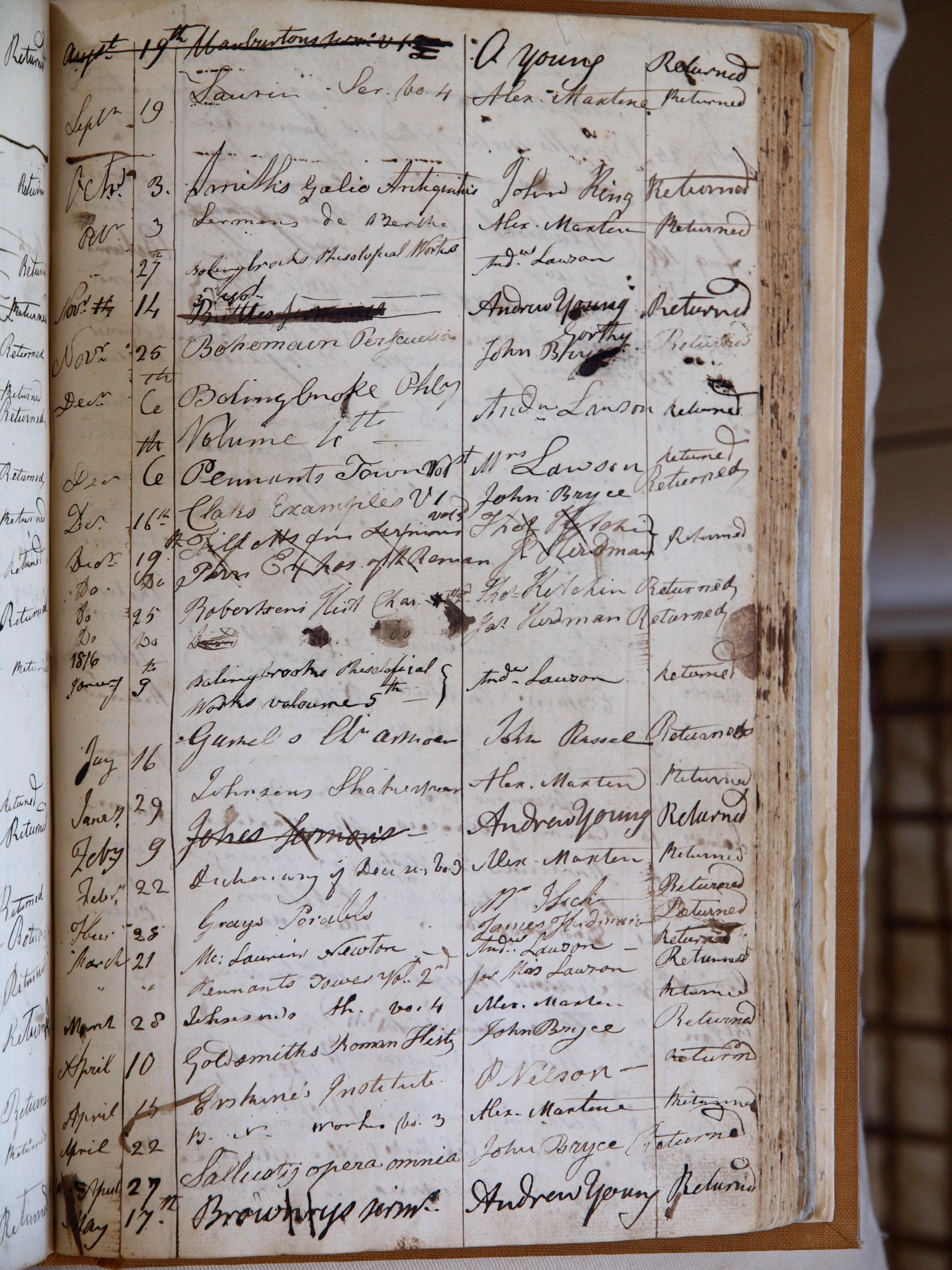 Page from Innerpeffray Borrower's Register showing Mrs Lawson's borrowings