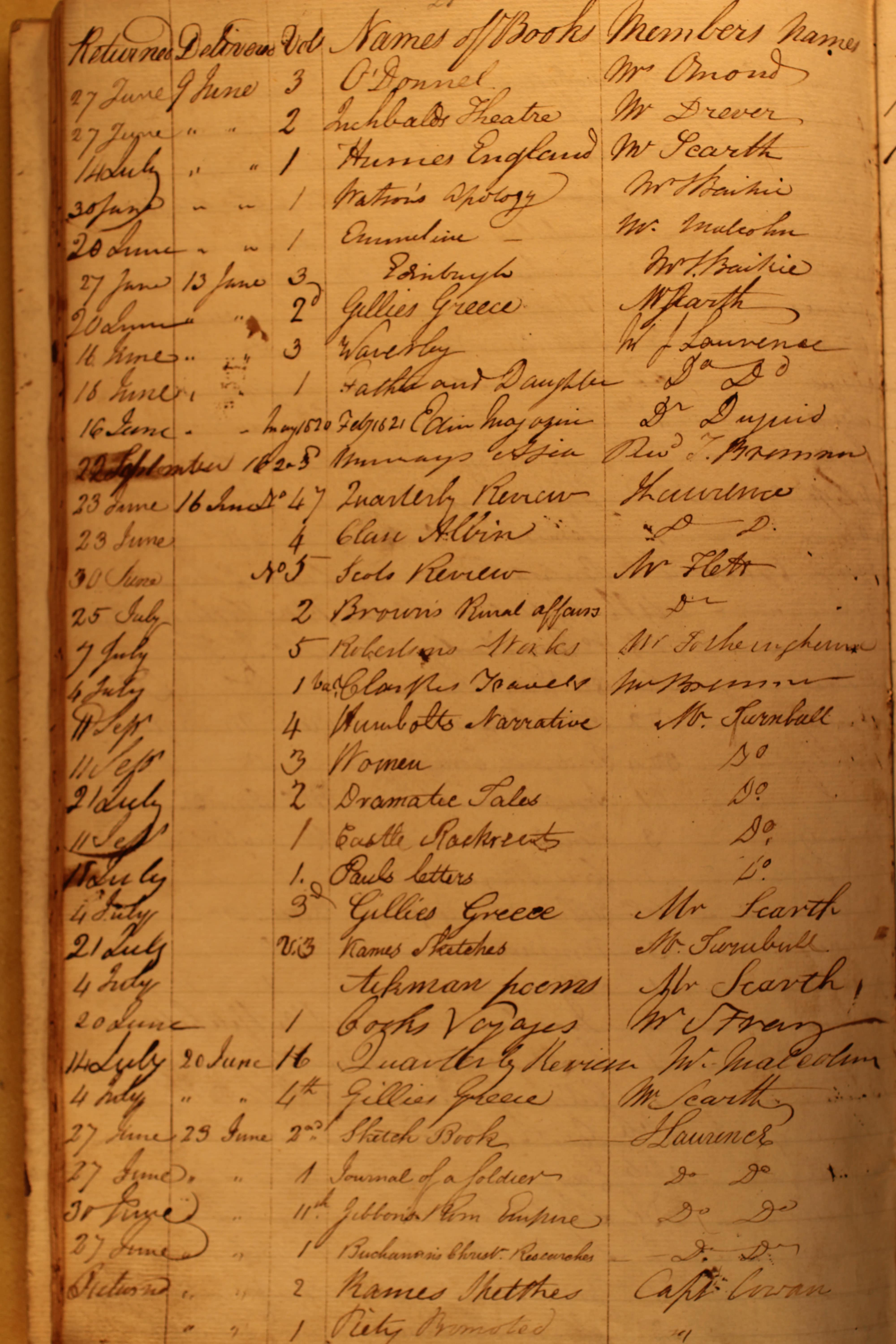 Photograph of entry for Brunton's works in 1816 Kirkwall Catalogue